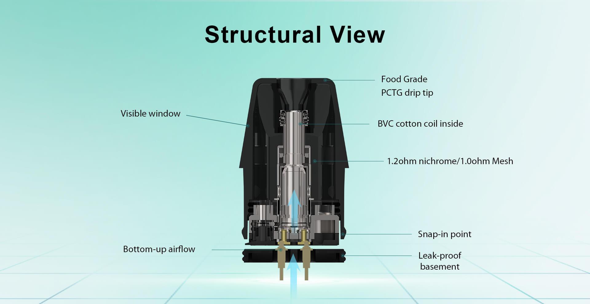ZQ Xtal PodのPOD構造
